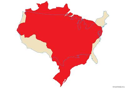 Brazil_US_Size